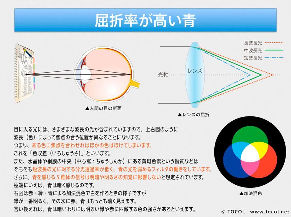 照明探偵団シンポジウムin仙台3-4